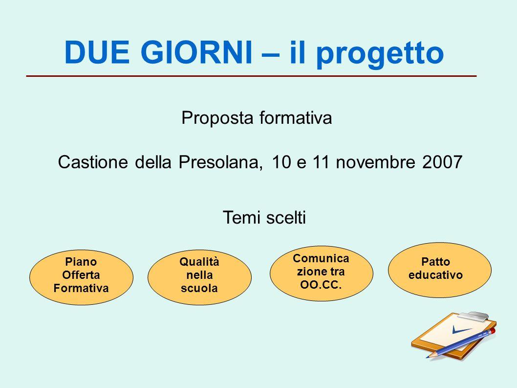 DUE GIORNI – il progetto Proposta formativa Castione della Presolana, 10 e 11 novembre 2007 Temi scelti Qualità nella scuola Piano Offerta Formativa Comunica zione tra OO.CC.