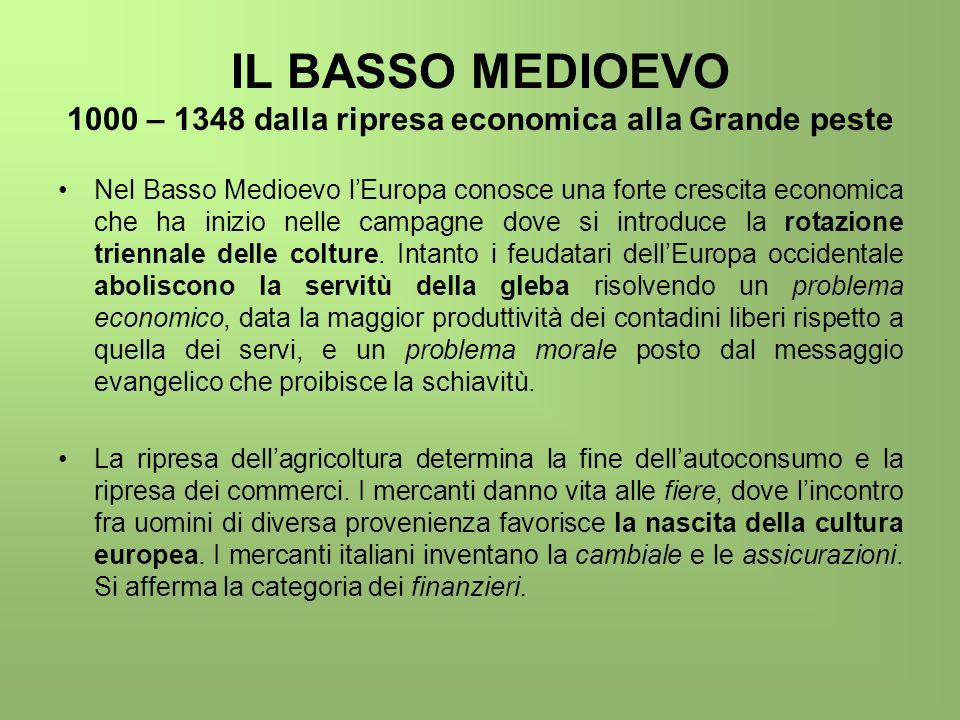IL BASSO MEDIOEVO 1000 – 1348 dalla ripresa economica alla Grande peste Nel Basso Medioevo lEuropa conosce una forte crescita economica che ha inizio
