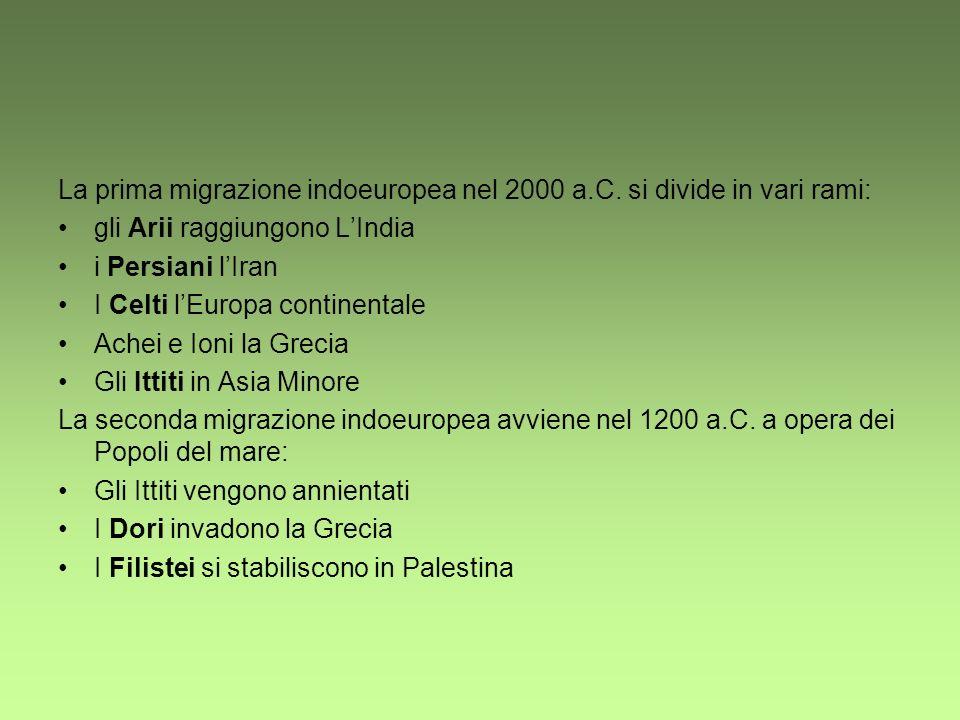 La prima migrazione indoeuropea nel 2000 a.C. si divide in vari rami: gli Arii raggiungono LIndia i Persiani lIran I Celti lEuropa continentale Achei