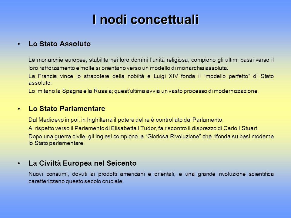 I nodi concettuali Lo Stato Assoluto Le monarchie europee, stabilita nei loro domìni lunità religiosa, compiono gli ultimi passi verso il loro rafforz