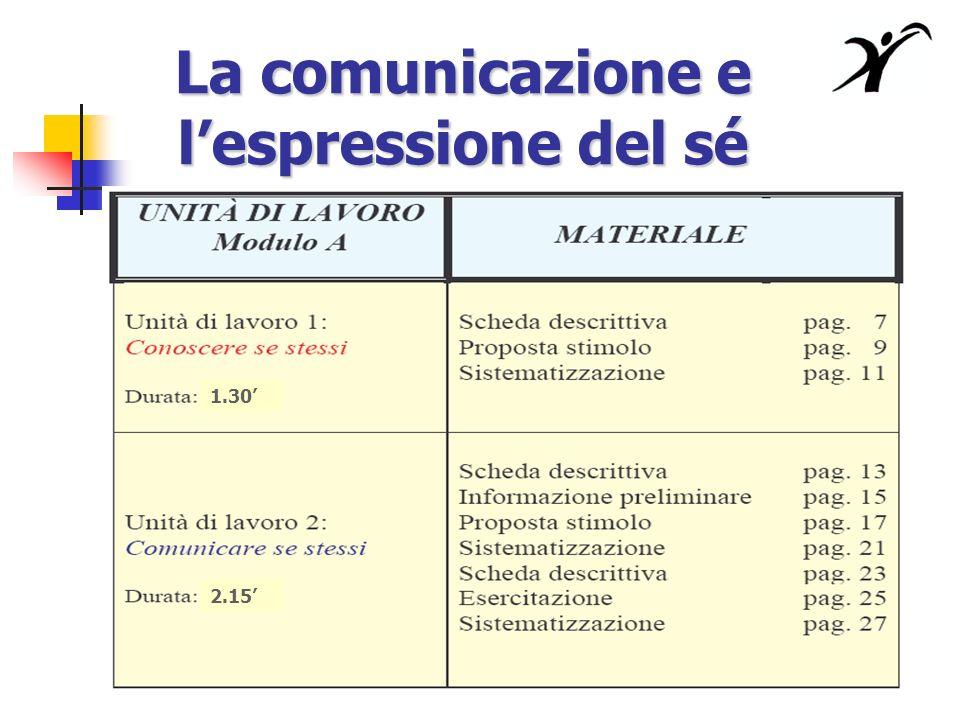La comunicazione e lespressione del sé 1.30 2.15