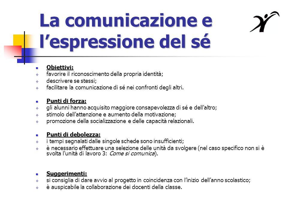 La comunicazione e lespressione del sé Obiettivi: Obiettivi: favorire il riconoscimento della propria identità; descrivere se stessi; facilitare la comunicazione di sé nei confronti degli altri.