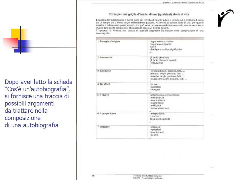 Gli alunni individuano gli elementi rilevanti di unautobiografia e compilano la seguente scheda Primi passi sulle punte Scarsa presenza dei genitori Bivio: studio o lavoro.