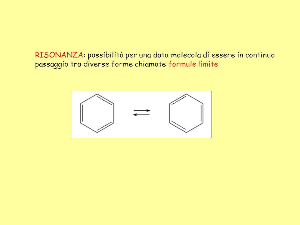 RISONANZA: possibilità per una data molecola di essere in continuo passaggio tra diverse forme chiamate formule limite