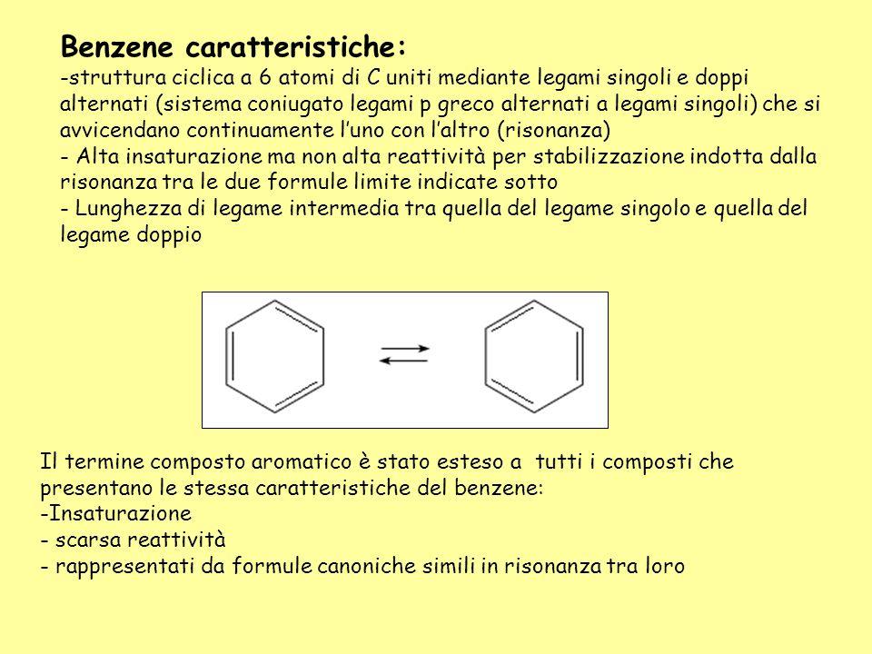 Benzene caratteristiche: -struttura ciclica a 6 atomi di C uniti mediante legami singoli e doppi alternati (sistema coniugato legami p greco alternati