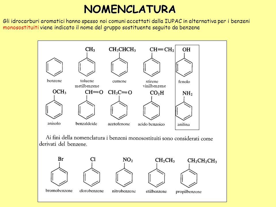 NOMENCLATURA Gli idrocarburi aromatici hanno spesso noi comuni accettati dalla IUPAC in alternativa per i benzeni monosostituiti viene indicato il nom
