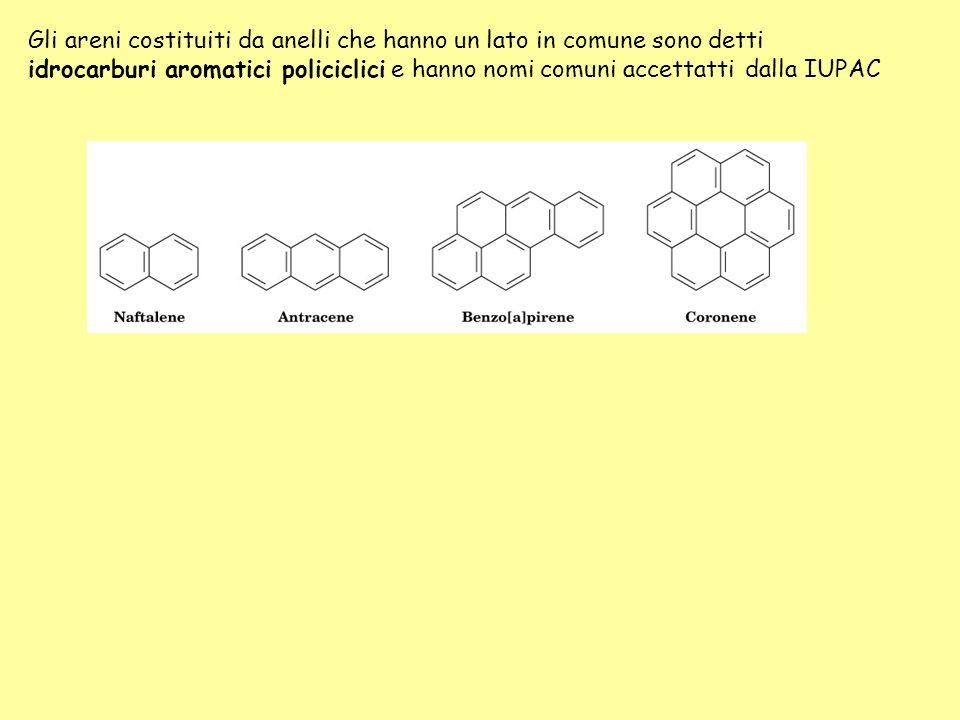 Gli areni costituiti da anelli che hanno un lato in comune sono detti idrocarburi aromatici policiclici e hanno nomi comuni accettatti dalla IUPAC