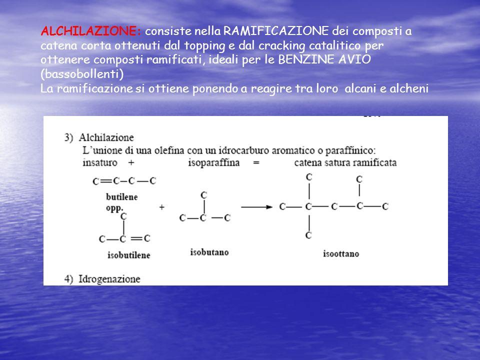 ALCHILAZIONE: consiste nella RAMIFICAZIONE dei composti a catena corta ottenuti dal topping e dal cracking catalitico per ottenere composti ramificati