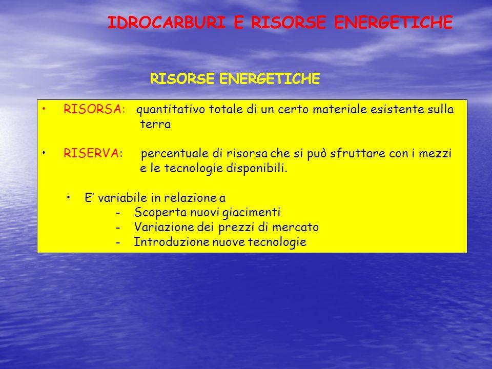 RISORSE ENERGETICHE RISORSA: quantitativo totale di un certo materiale esistente sulla terra RISERVA: percentuale di risorsa che si può sfruttare con