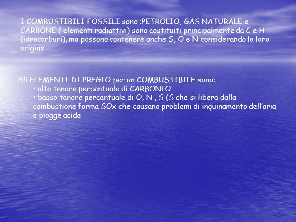 I COMBUSTIBILI FOSSILI sono :PETROLIO, GAS NATURALE e CARBONE ( elementi radiattivi) sono costituiti principalmente da C e H (idrocarburi), ma possono