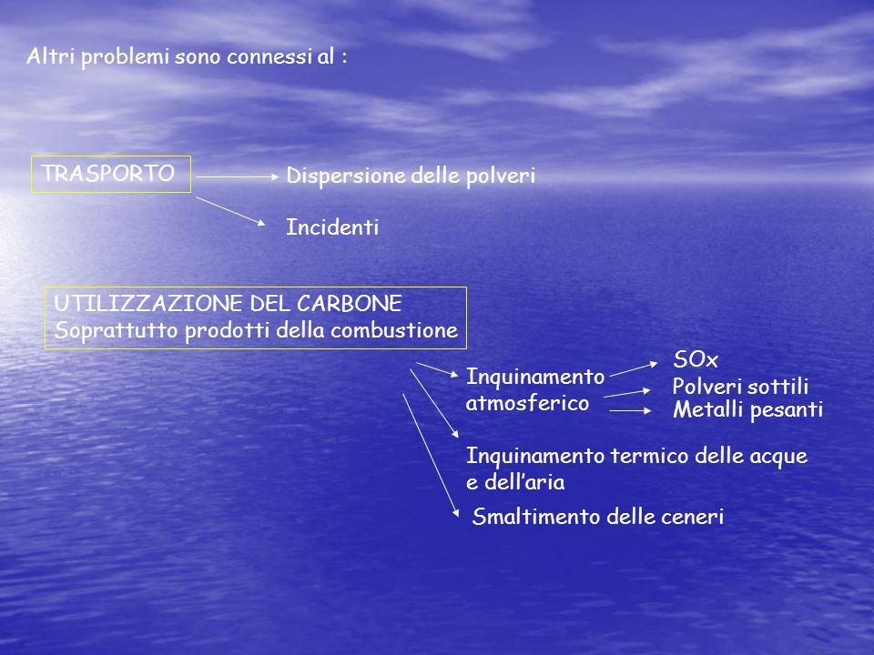 Altri problemi sono connessi al : UTILIZZAZIONE DEL CARBONE Soprattutto prodotti della combustione TRASPORTO Dispersione delle polveri Incidenti Inqui