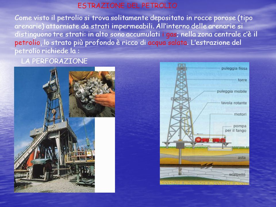 LA PERFORAZIONE ESTRAZIONE DEL PETROLIO Come visto il petrolio si trova solitamente depositato in rocce porose (tipo arenarie) attorniate da strati im