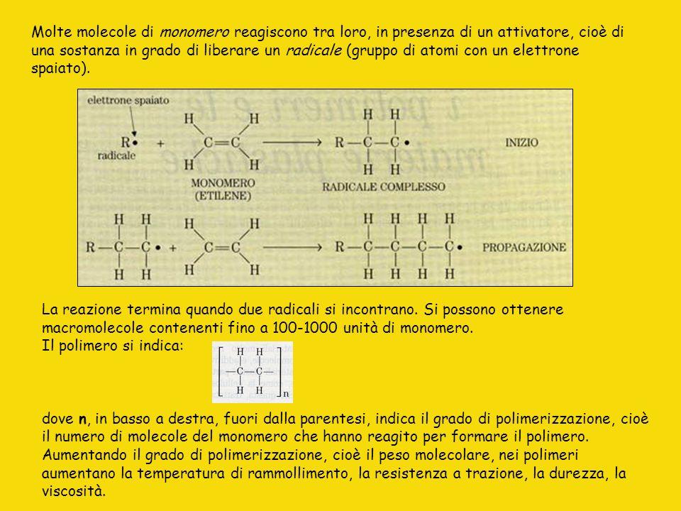 La reazione termina quando due radicali si incontrano. Si possono ottenere macromolecole contenenti fino a 100-1000 unità di monomero. Il polimero si