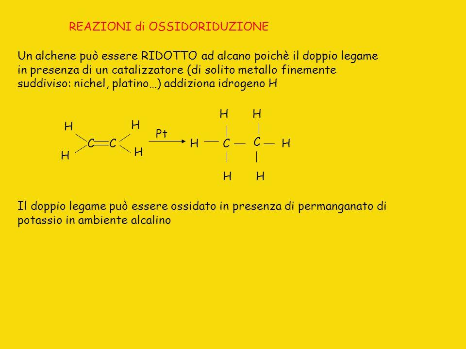 REAZIONI di OSSIDORIDUZIONE Un alchene può essere RIDOTTO ad alcano poichè il doppio legame in presenza di un catalizzatore (di solito metallo finemen