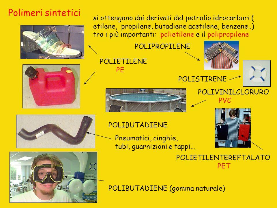 Polimeri sintetici POLIETILENE PE Pneumatici, cinghie, tubi, guarnizioni e tappi… POLIBUTADIENE POLIBUTADIENE (gomma naturale) POLISTIRENE POLIVINILCL