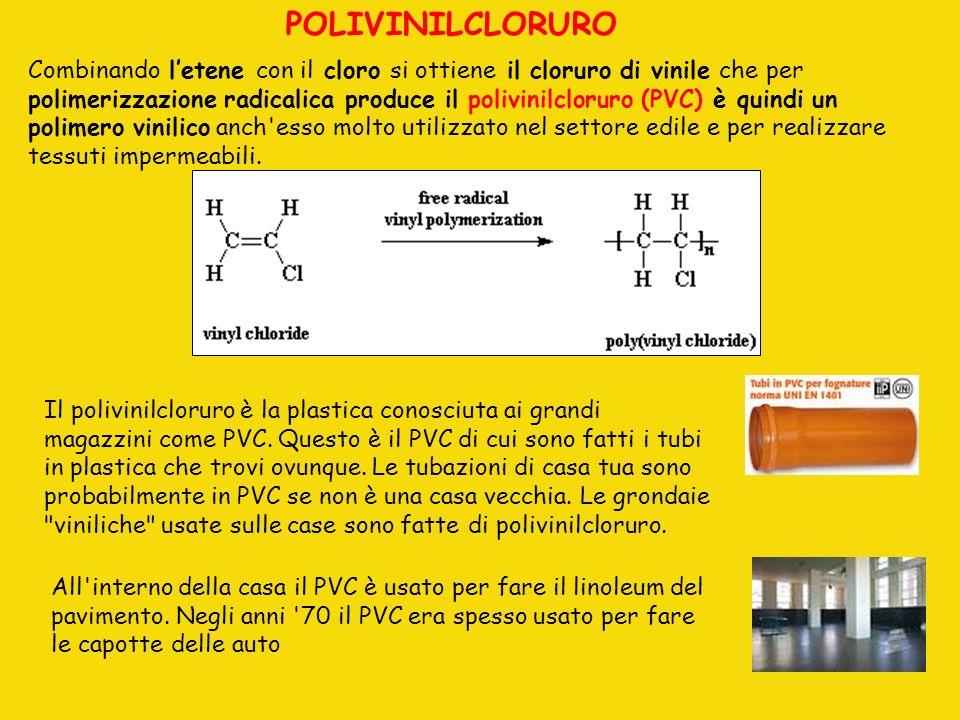 All'interno della casa il PVC è usato per fare il linoleum del pavimento. Negli anni '70 il PVC era spesso usato per fare le capotte delle auto POLIVI