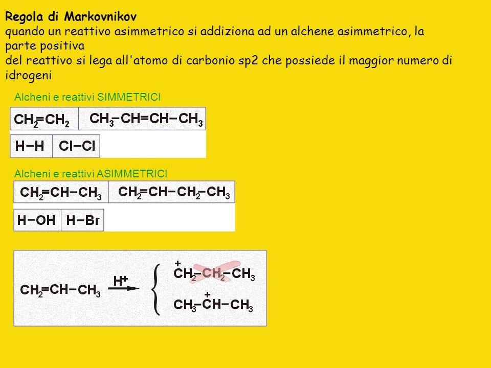 Alcheni e reattivi SIMMETRICI Alcheni e reattivi ASIMMETRICI Regola di Markovnikov quando un reattivo asimmetrico si addiziona ad un alchene asimmetri