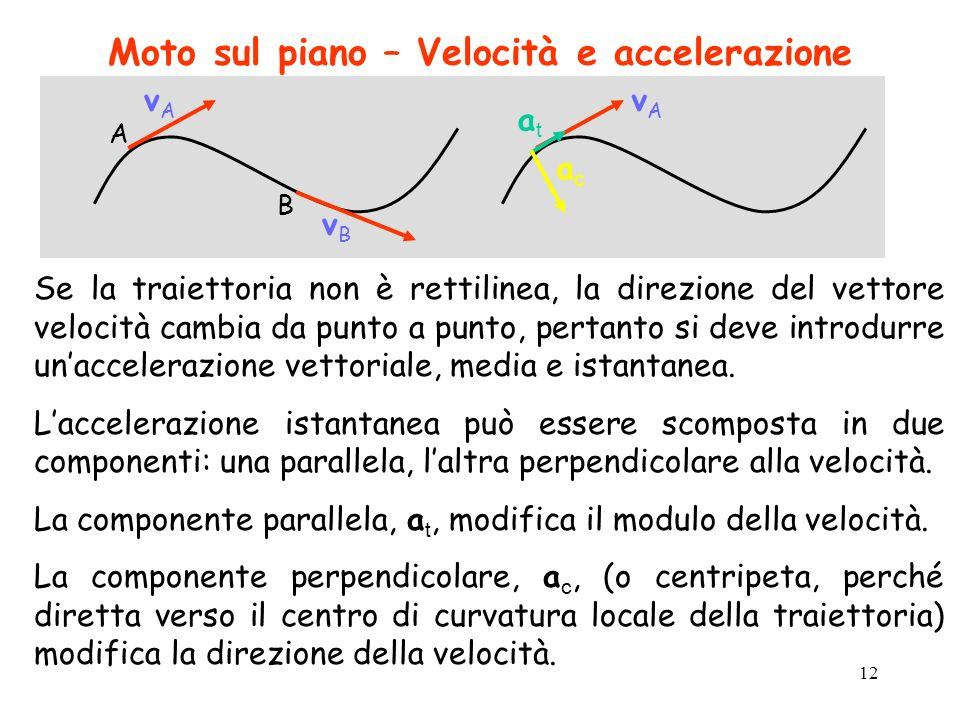 12 atat vBvB vAvA Moto sul piano – Velocità e accelerazione Se la traiettoria non è rettilinea, la direzione del vettore velocità cambia da punto a punto, pertanto si deve introdurre unaccelerazione vettoriale, media e istantanea.