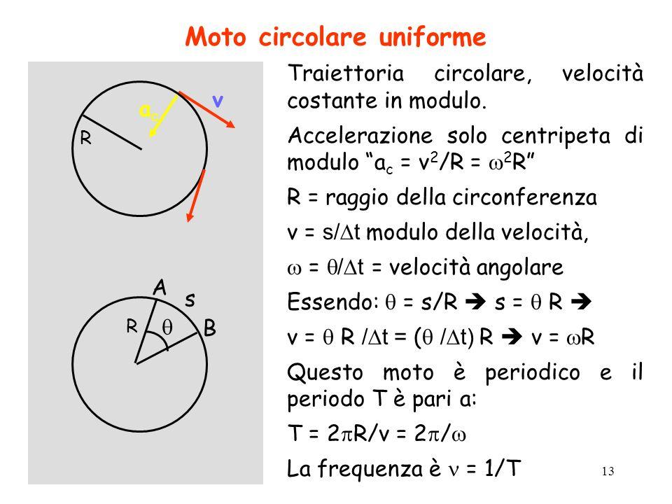 13 v Moto circolare uniforme Traiettoria circolare, velocità costante in modulo.