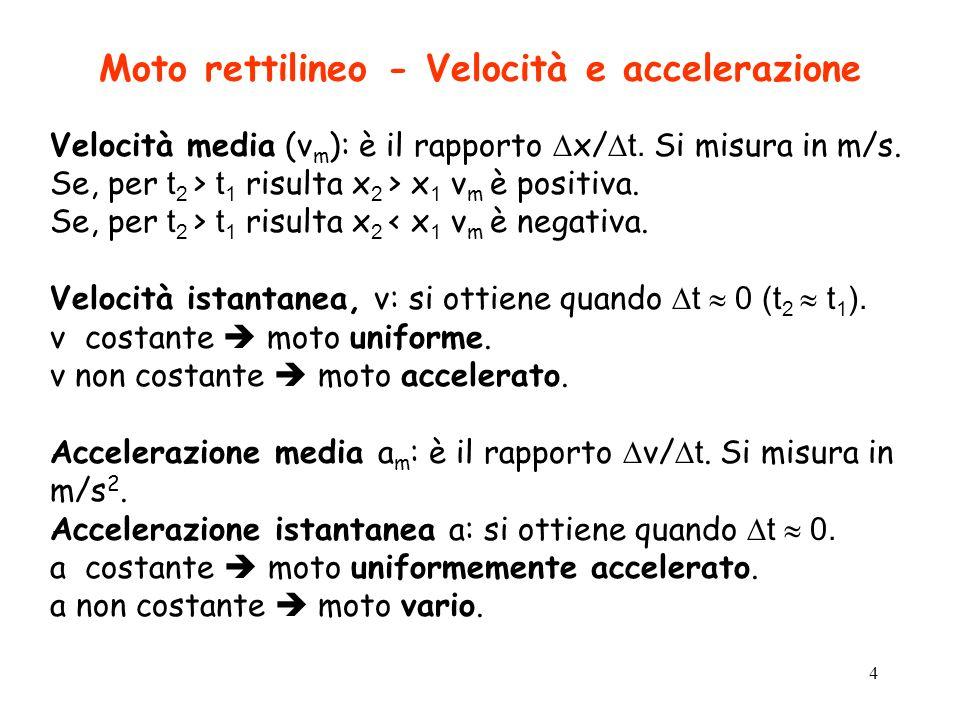 4 Moto rettilineo - Velocità e accelerazione Velocità media (v m ): è il rapporto x/ t.