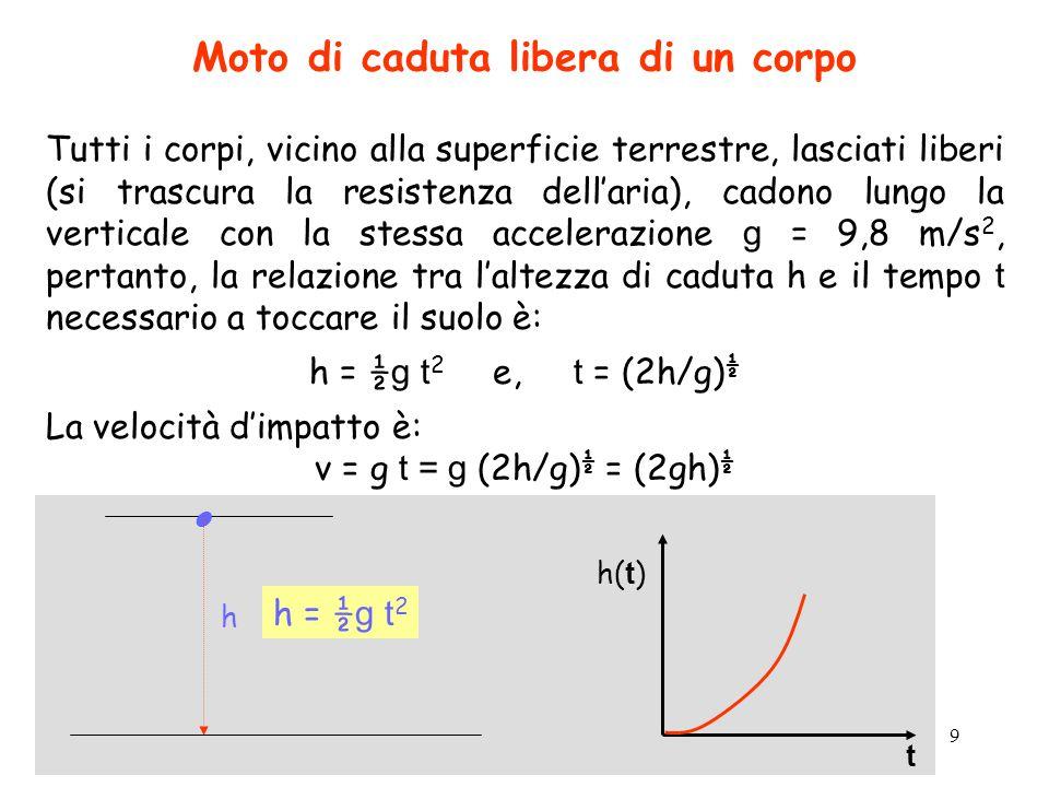10 Moto sul piano Qualunque sia la traiettoria, è sufficiente studiare il moto rettilineo delle proiezioni del punto materiale sugli assi coordinati, x e y.