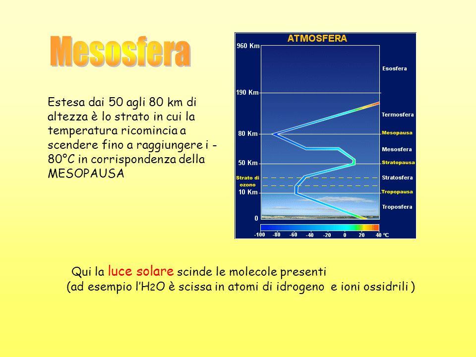 chiamata anche ionosfera, è situata ad oltre 80 km di quota, contiene particelle di gas ionizzate o dissociate, è molto calda (fino ad alcune centinaia di gradi Celsius) ed è quasi completamente rarefatta.
