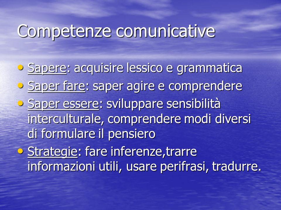 Competenze comunicative Sapere: acquisire lessico e grammatica Sapere: acquisire lessico e grammatica Saper fare: saper agire e comprendere Saper fare