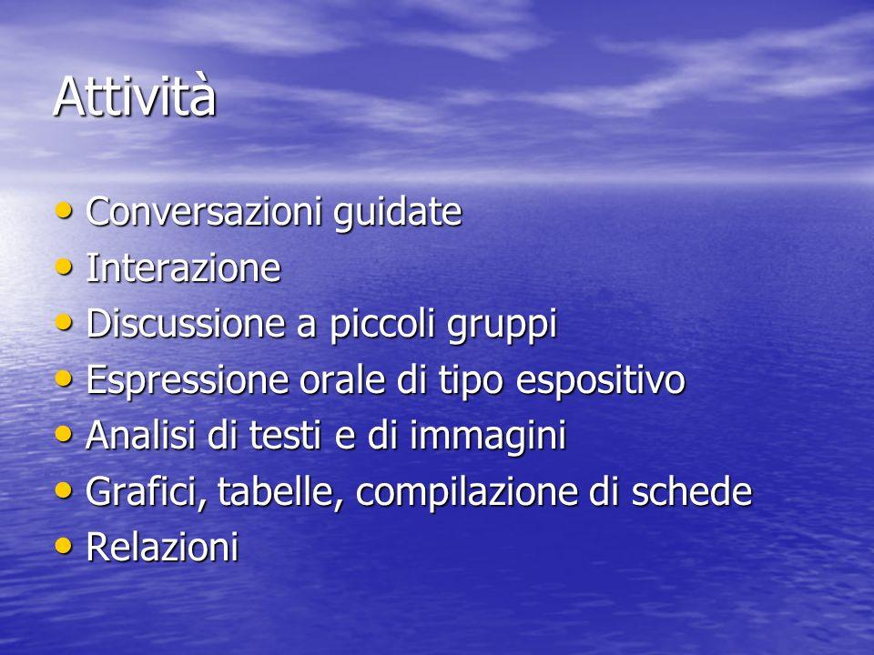 Attività Conversazioni guidate Conversazioni guidate Interazione Interazione Discussione a piccoli gruppi Discussione a piccoli gruppi Espressione ora