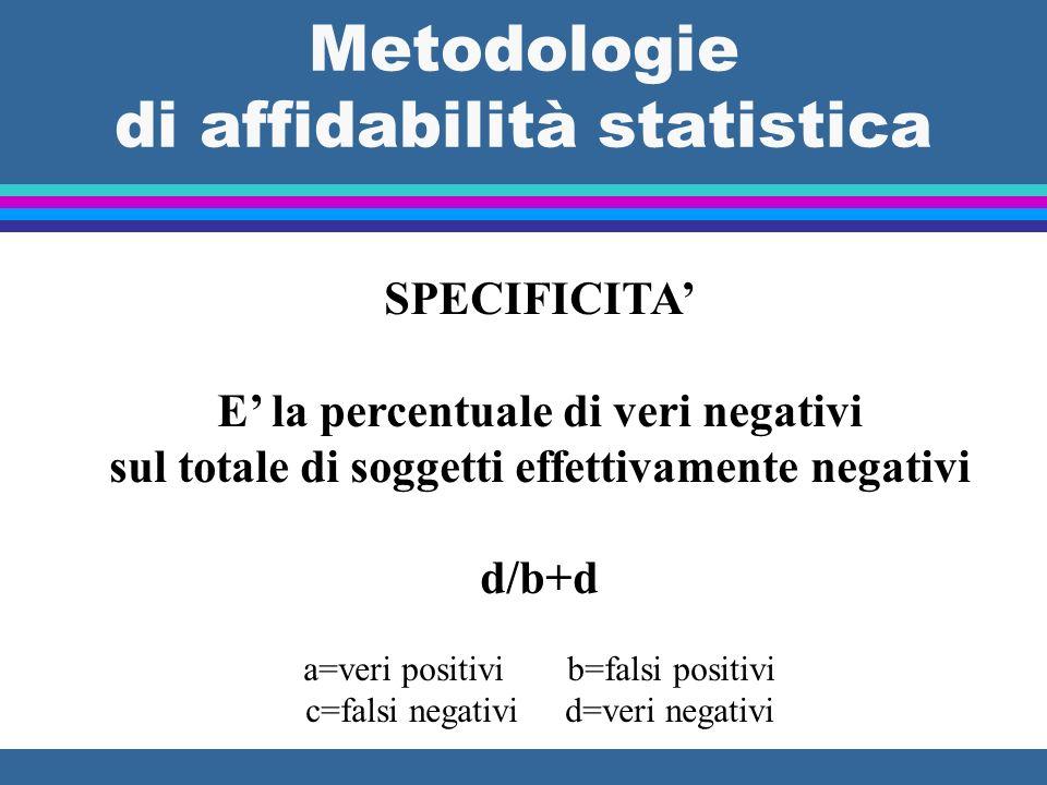 Metodologie di affidabilità statistica SPECIFICITA E la percentuale di veri negativi sul totale di soggetti effettivamente negativi d/b+d a=veri posit