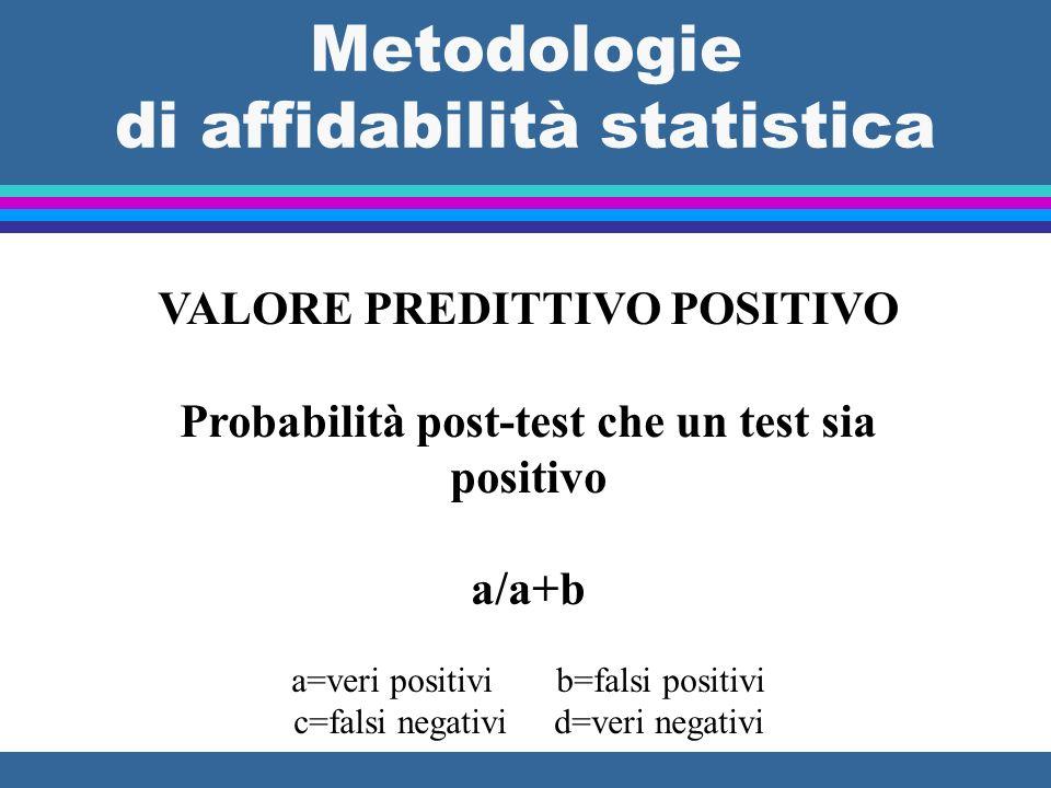 Metodologie di affidabilità statistica VALORE PREDITTIVO POSITIVO Probabilità post-test che un test sia positivo a/a+b a=veri positivi b=falsi positiv
