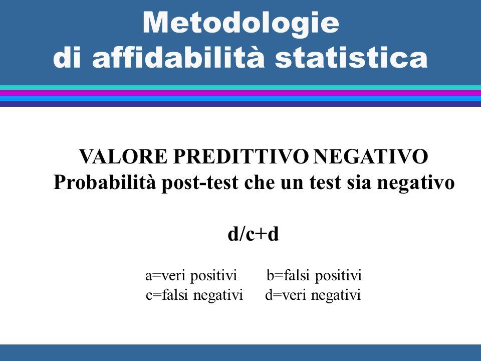 Metodologie di affidabilità statistica VALORE PREDITTIVO NEGATIVO Probabilità post-test che un test sia negativo d/c+d a=veri positivi b=falsi positiv