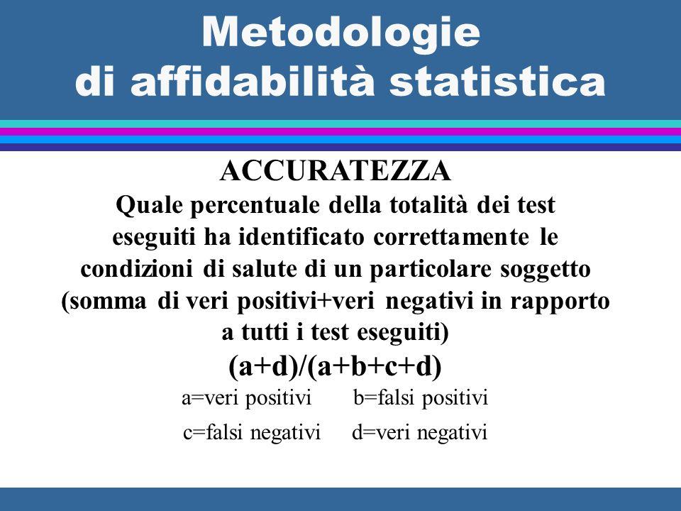 Metodologie di affidabilità statistica ACCURATEZZA Quale percentuale della totalità dei test eseguiti ha identificato correttamente le condizioni di s