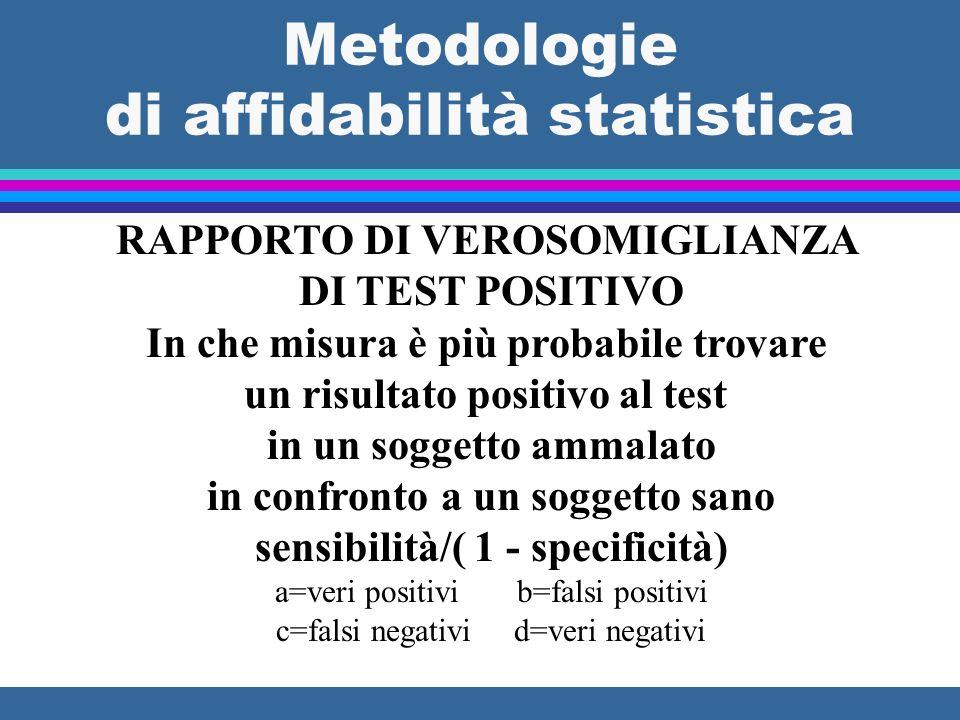 Metodologie di affidabilità statistica RAPPORTO DI VEROSOMIGLIANZA DI TEST POSITIVO In che misura è più probabile trovare un risultato positivo al tes