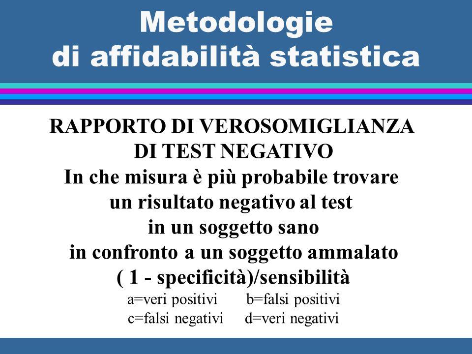 Metodologie di affidabilità statistica RAPPORTO DI VEROSOMIGLIANZA DI TEST NEGATIVO In che misura è più probabile trovare un risultato negativo al tes