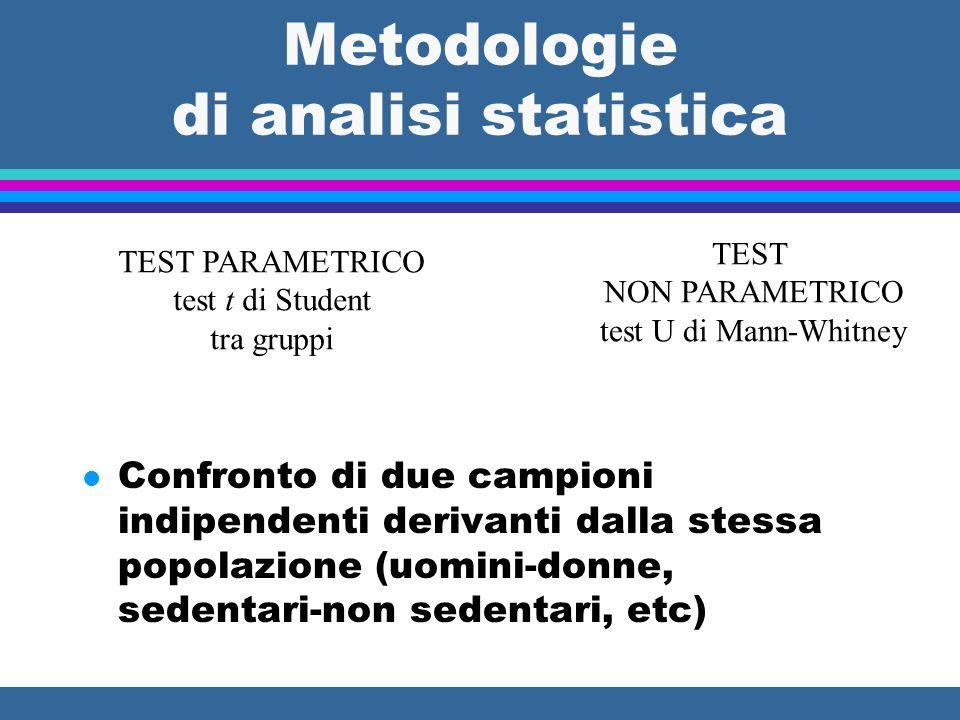 Metodologie di analisi statistica l Confronta due gruppi sequenziali di osservazioni nello stesso campione l esempio: valori di pressione arteriosa prima e dopo terapia TEST PARAMETRICO test t di Student per dati appaiati TEST NON PARAMETRICO test di Wilcoxon per dati appaiati