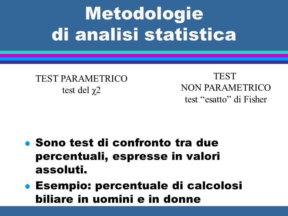 Metodologie di analisi statistica l Sono test di confronto tra due percentuali, espresse in valori assoluti. l Esempio: percentuale di calcolosi bilia
