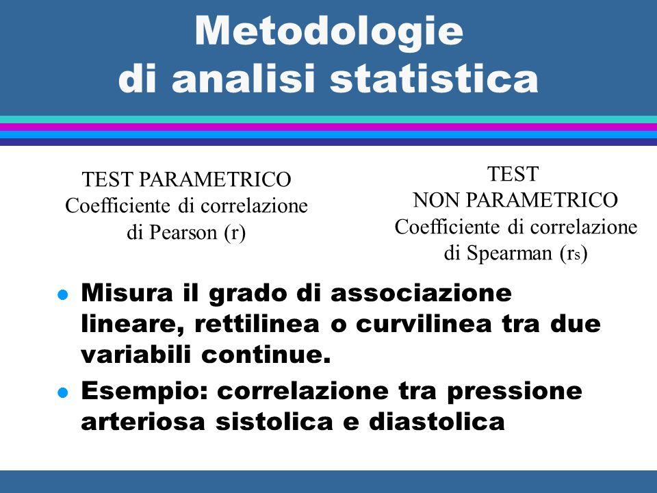Metodologie di analisi statistica l Misura il grado di associazione lineare, rettilinea o curvilinea tra due variabili continue. l Esempio: correlazio