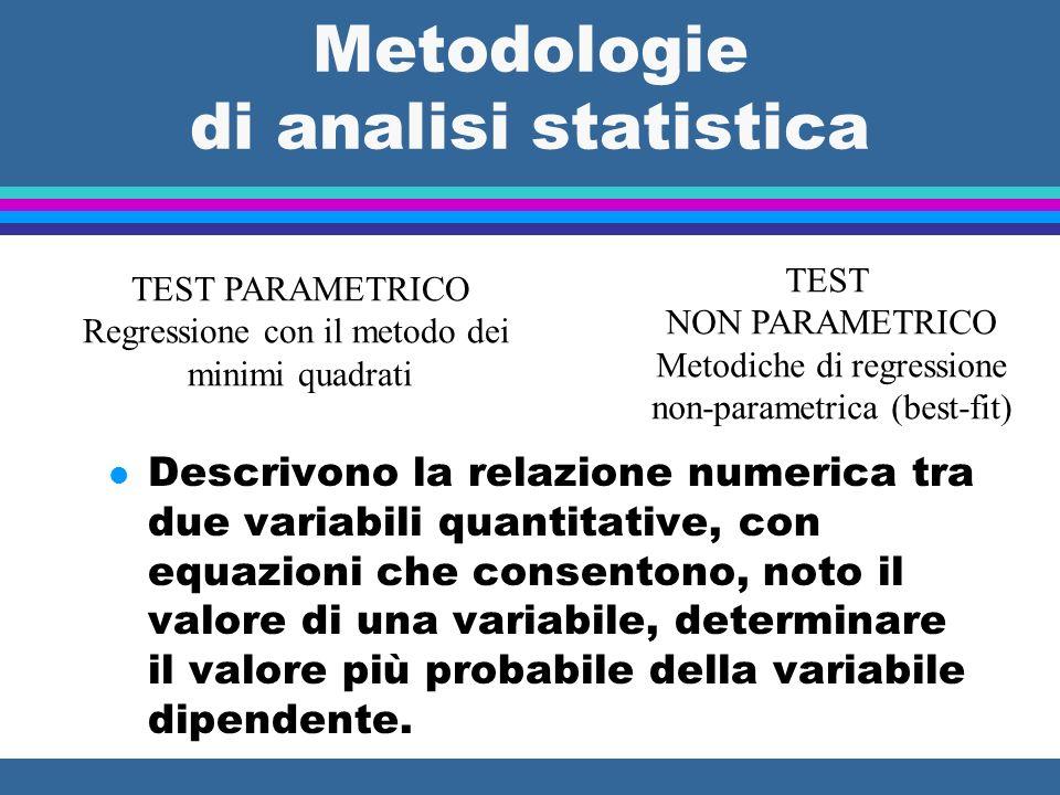 Metodologie di analisi statistica l Descrivono le inter-relazioni tra una variabile dipendente e variabili con differente rapporto di interdipendenza e predittività TEST PARAMETRICO Regressioni multiple con il metodo dei minimi quadrati