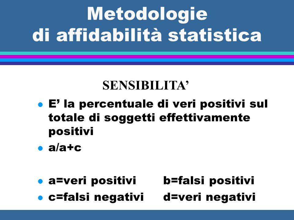 Metodologie di affidabilità statistica SPECIFICITA E la percentuale di veri negativi sul totale di soggetti effettivamente negativi d/b+d a=veri positivi b=falsi positivi c=falsi negativi d=veri negativi