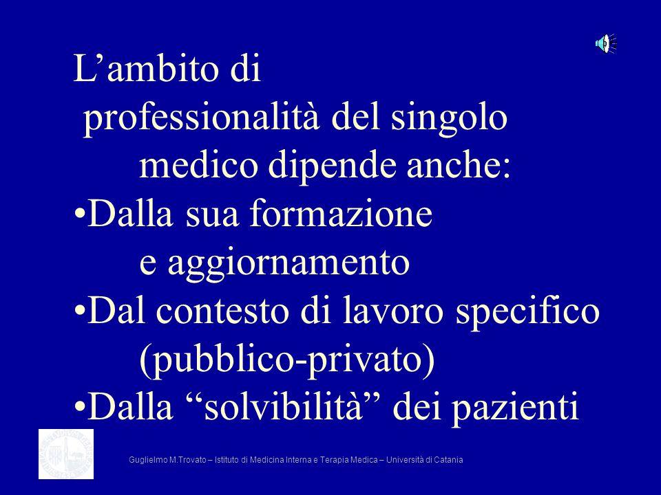 Lambito di professionalità del singolo medico dipende anche: Dalla sua formazione e aggiornamento Dal contesto di lavoro specifico (pubblico-privato)
