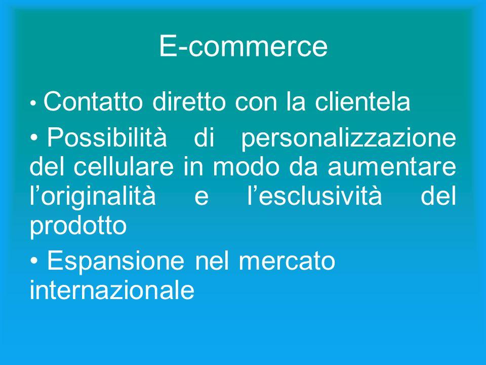 Contatto diretto con la clientela Possibilità di personalizzazione del cellulare in modo da aumentare loriginalità e lesclusività del prodotto Espansione nel mercato internazionale