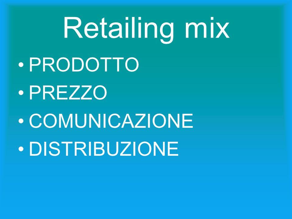 Retailing mix PRODOTTO PREZZO COMUNICAZIONE DISTRIBUZIONE
