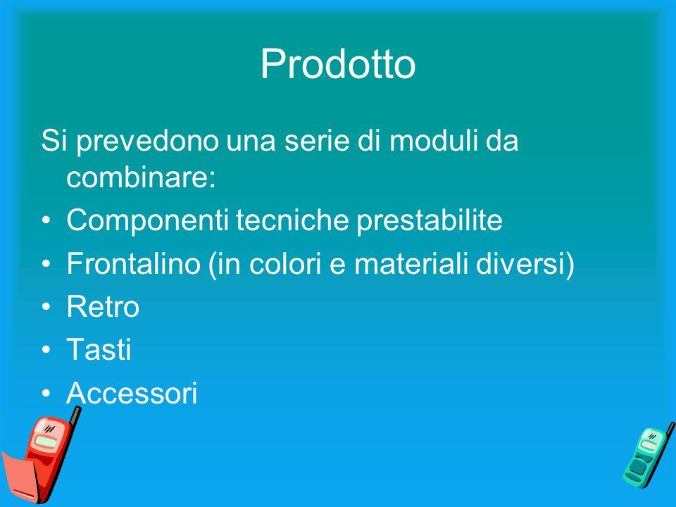 Prodotto Si prevedono una serie di moduli da combinare: Componenti tecniche prestabilite Frontalino (in colori e materiali diversi) Retro Tasti Accessori