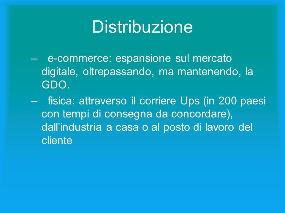 Distribuzione – e-commerce: espansione sul mercato digitale, oltrepassando, ma mantenendo, la GDO.