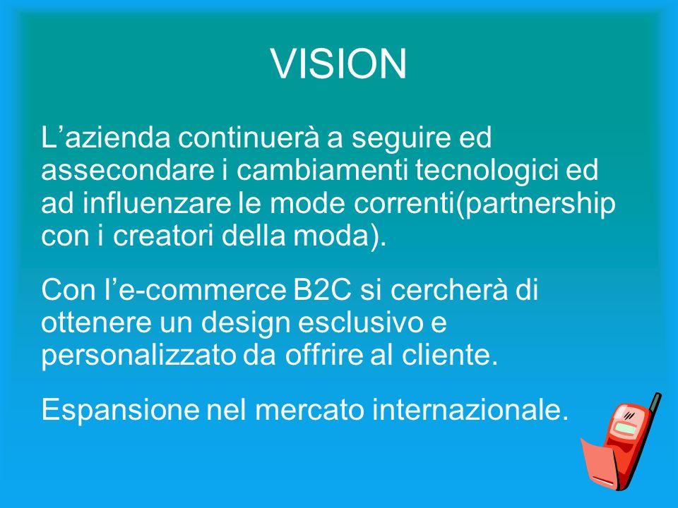 VISION Lazienda continuerà a seguire ed assecondare i cambiamenti tecnologici ed ad influenzare le mode correnti(partnership con i creatori della moda).
