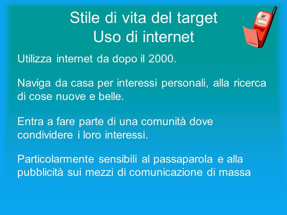 Stile di vita del target Uso di internet Utilizza internet da dopo il 2000.