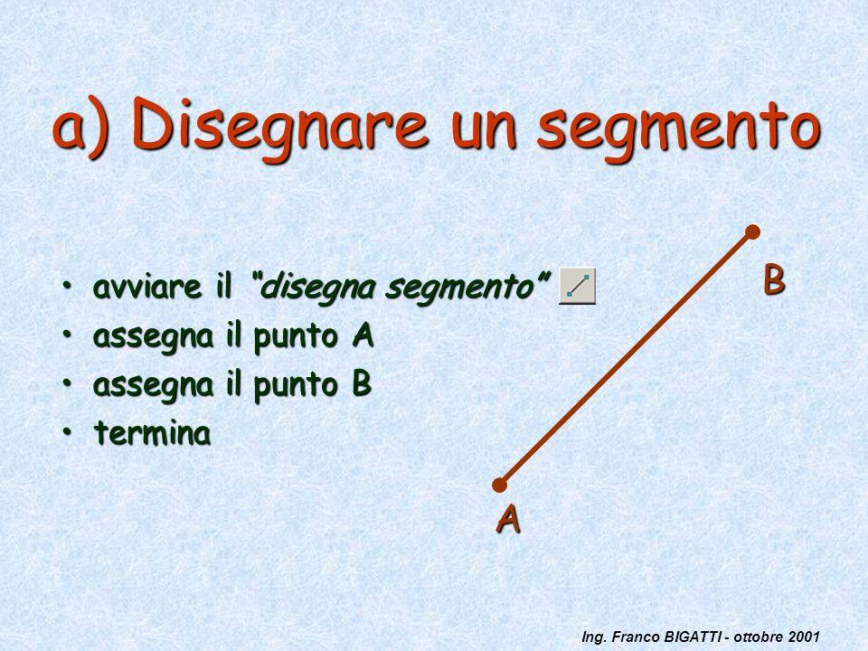Ing. Franco BIGATTI - ottobre 2001 a) Disegnare un segmento avviare il disegna segmentoavviare il disegna segmento assegna il punto Aassegna il punto