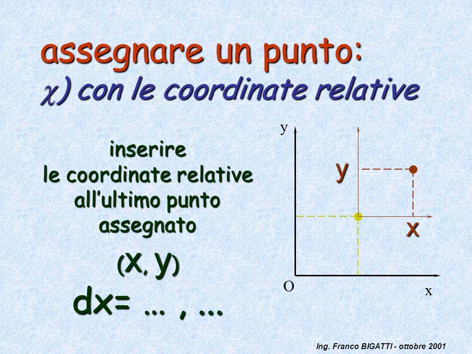 Ing. Franco BIGATTI - ottobre 2001 assegnare un punto: ) con le coordinate relative inserire le coordinate relative allultimo punto assegnato ( x, y )