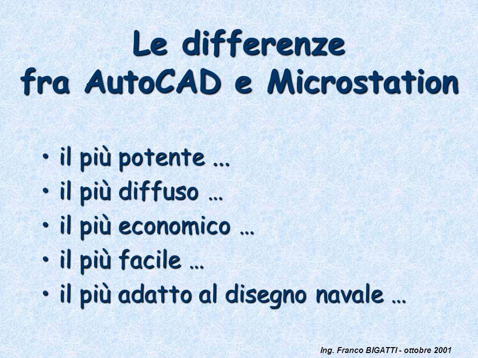 Ing. Franco BIGATTI - ottobre 2001 Le differenze fra AutoCAD e Microstation il più potente...il più potente... il più diffuso …il più diffuso … il più