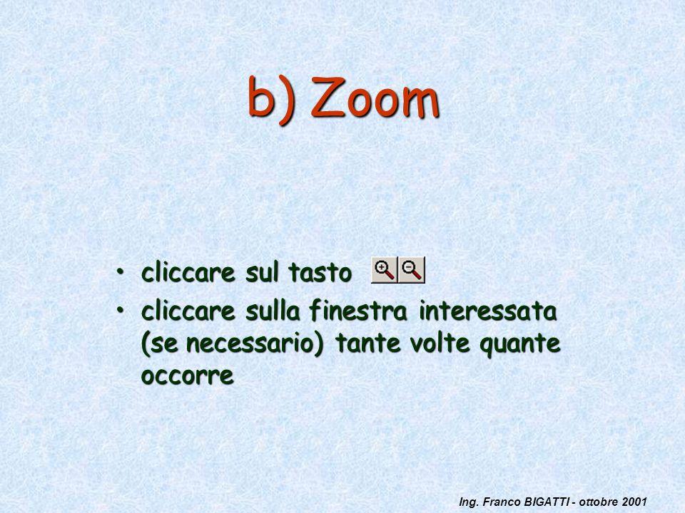 Ing. Franco BIGATTI - ottobre 2001 b) Zoom cliccare sul tastocliccare sul tasto cliccare sulla finestra interessata (se necessario) tante volte quante